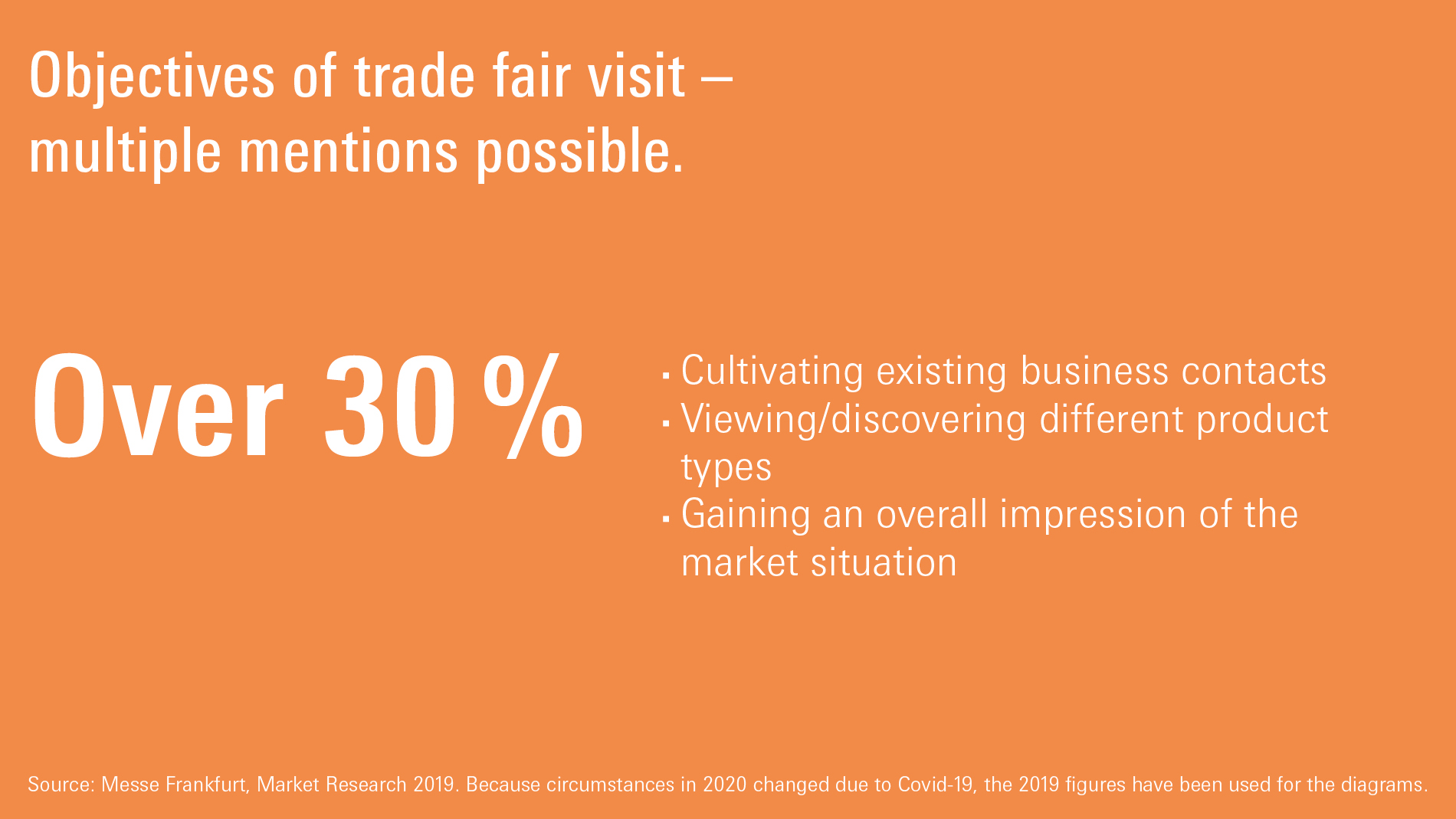 Ambiente - objectives of trade fair visit 2020